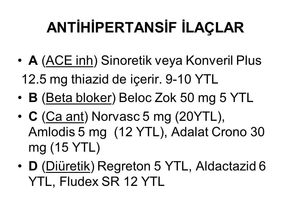 ANTİHİPERTANSİF İLAÇLAR A (ACE inh) Sinoretik veya Konveril Plus 12.5 mg thiazid de içerir. 9-10 YTL B (Beta bloker) Beloc Zok 50 mg 5 YTL C (Ca ant)
