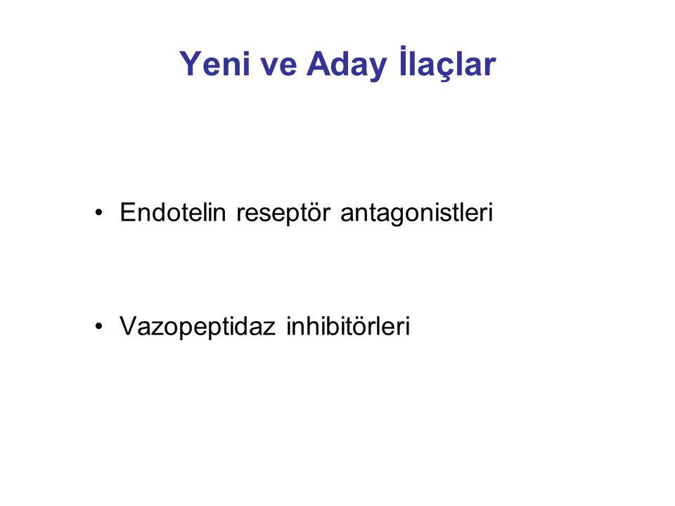 Yeni ve Aday İlaçlar Endotelin reseptör antagonistleri Vazopeptidaz inhibitörleri