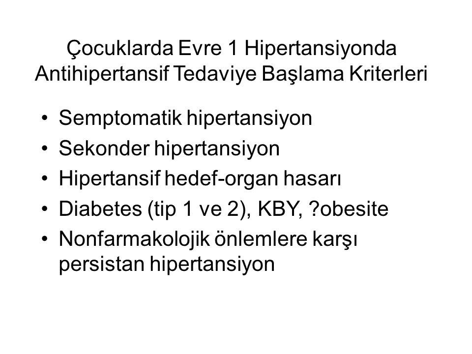 Çocuklarda Evre 1 Hipertansiyonda Antihipertansif Tedaviye Başlama Kriterleri Semptomatik hipertansiyon Sekonder hipertansiyon Hipertansif hedef-organ