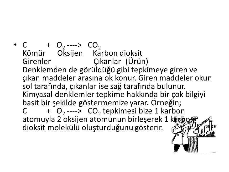 C + O 2 ----> CO 2 Kömür Oksijen Karbon dioksit Girenler Çıkanlar (Ürün) Denklemden de görüldüğü gibi tepkimeye giren ve çıkan maddeler arasına ok kon