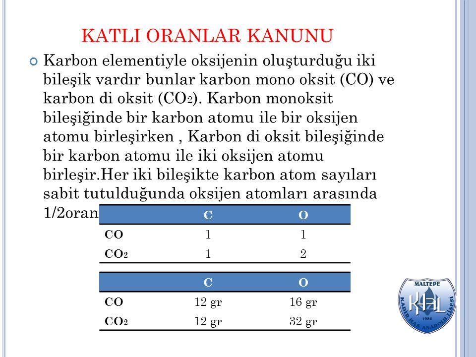 Karbon elementiyle oksijenin oluşturduğu iki bileşik vardır bunlar karbon mono oksit (CO) ve karbon di oksit (CO 2 ). Karbon monoksit bileşiğinde bir