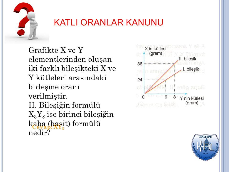 KATLI ORANLAR KANUNU Grafikte X ve Y elementlerinden oluşan iki farklı bileşikteki X ve Y kütleleri arasındaki birleşme oranı verilmiştir. II. Bileşiğ