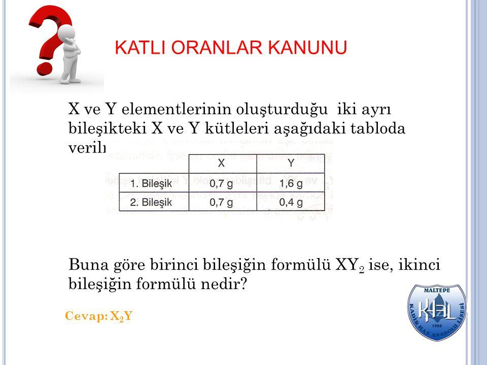 KATLI ORANLAR KANUNU X ve Y elementlerinin oluşturduğu iki ayrı bileşikteki X ve Y kütleleri aşağıdaki tabloda verilmiştir. Buna göre birinci bileşiği