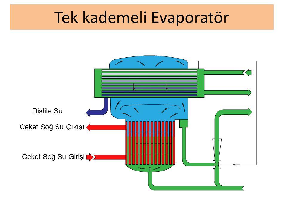 Tek kademeli Evaporatör Distile Su Ceket Soğ.Su Girişi Ceket Soğ.Su Çıkışı