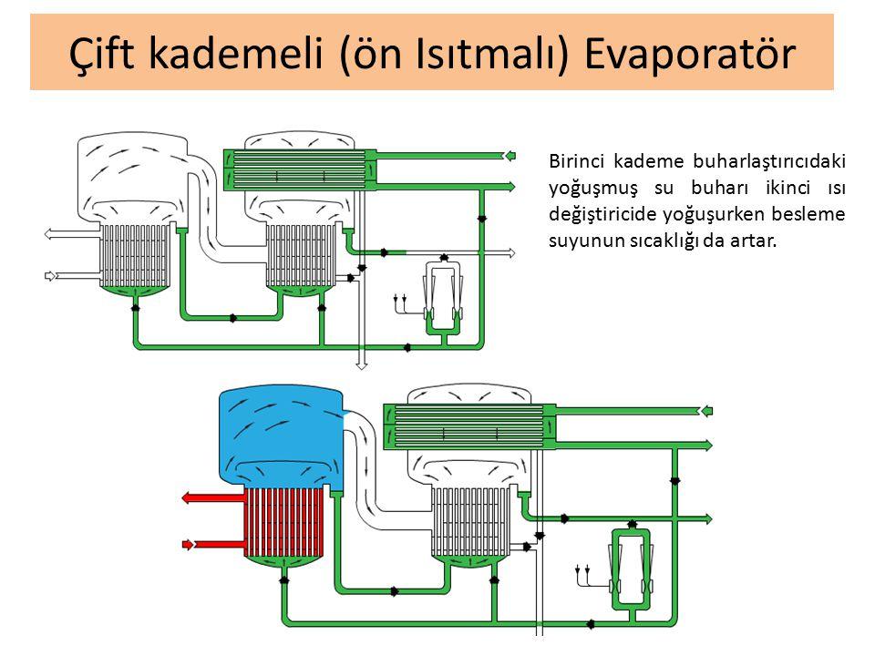 Çift kademeli (ön Isıtmalı) Evaporatör Birinci kademe buharlaştırıcıdaki yoğuşmuş su buharı ikinci ısı değiştiricide yoğuşurken besleme suyunun sıcaklığı da artar.