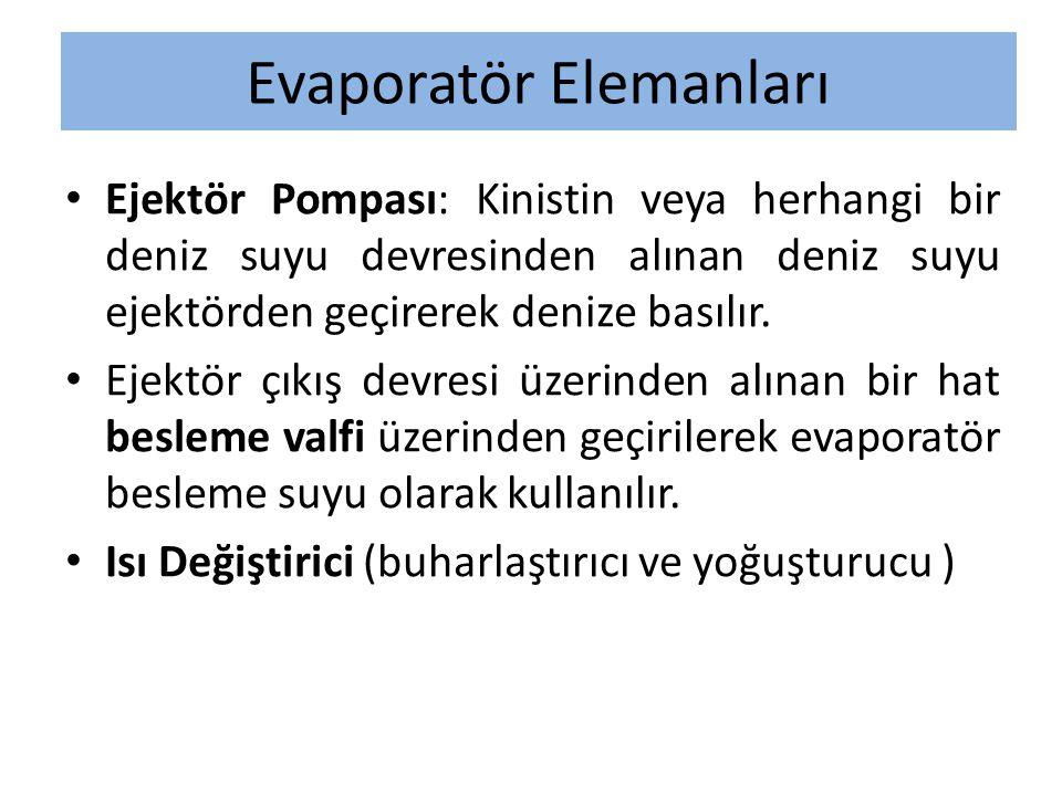Evaporatör Elemanları Ejektör Pompası: Kinistin veya herhangi bir deniz suyu devresinden alınan deniz suyu ejektörden geçirerek denize basılır. Ejektö