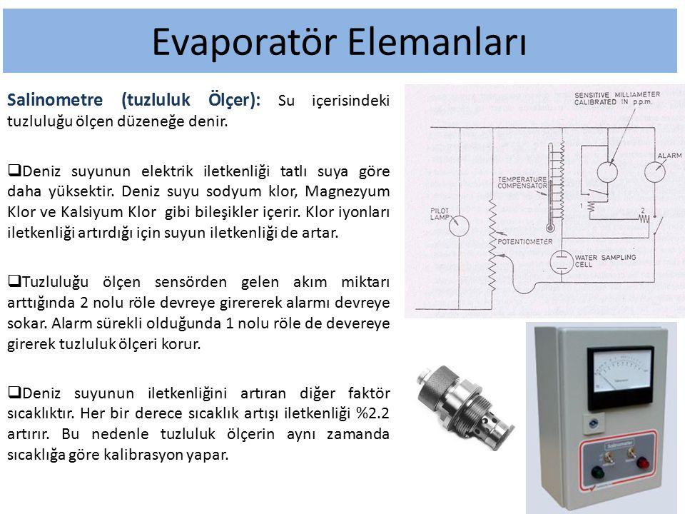 Salinometre (tuzluluk Ölçer): Su içerisindeki tuzluluğu ölçen düzeneğe denir.