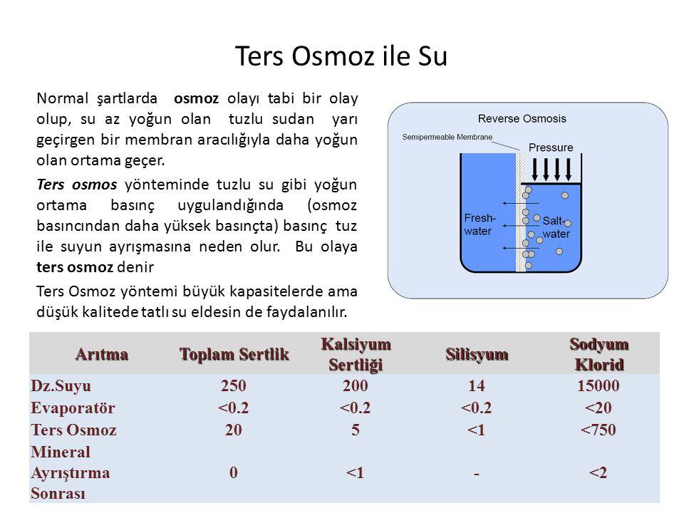 4.Evaporatör içerisindeki vakumun %90 vakuma (689 mmHg) ulaşması beklenir.