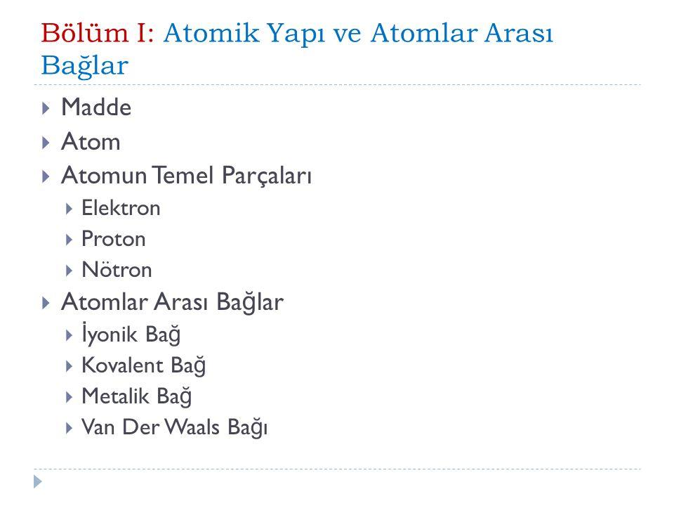 Madde  Atom  Atomun Temel Parçaları  Elektron  Proton  Nötron  Atomlar Arası Ba ğ lar  İ yonik Ba ğ  Kovalent Ba ğ  Metalik Ba ğ  Van Der