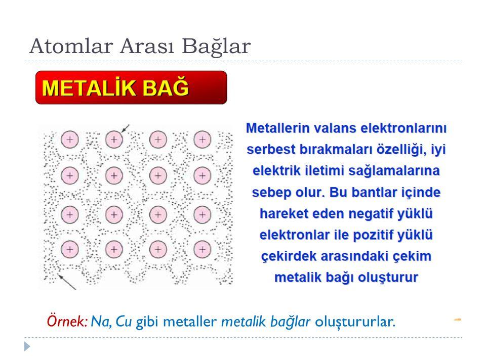 Atomlar Arası Bağlar Örnek: Na, Cu gibi metaller metalik ba ğ lar oluştururlar.