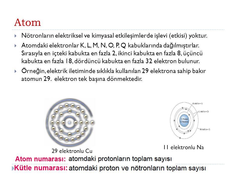 Atom  Nötronların elektriksel ve kimyasal etkileşimlerde işlevi (etkisi) yoktur.  Atomdaki elektronlar K, L, M, N, O, P, Q kabuklarında da ğ ılmıştı