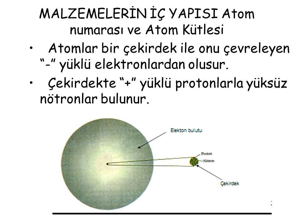 """MALZEMELERİN İÇ YAPISI Atom numarası ve Atom Kütlesi Atomlar bir çekirdek ile onu çevreleyen """"-"""" yüklü elektronlardan olusur. Çekirdekte """"+"""" yüklü pro"""