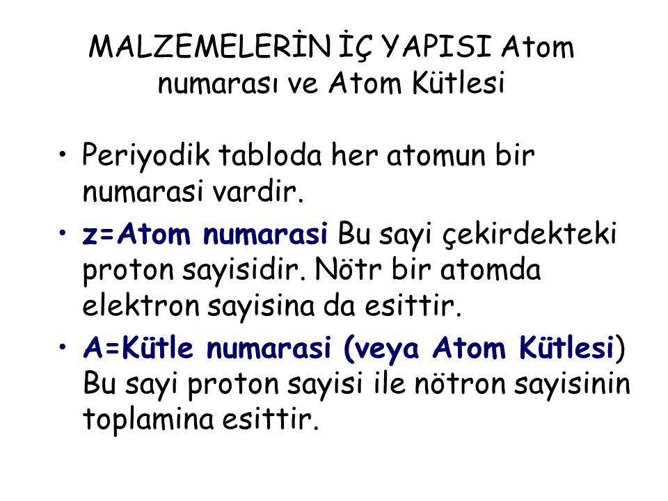MALZEMELERİN İÇ YAPISI Atom numarası ve Atom Kütlesi Periyodik tabloda her atomun bir numarasi vardir. z=Atom numarasi Bu sayi çekirdekteki proton say