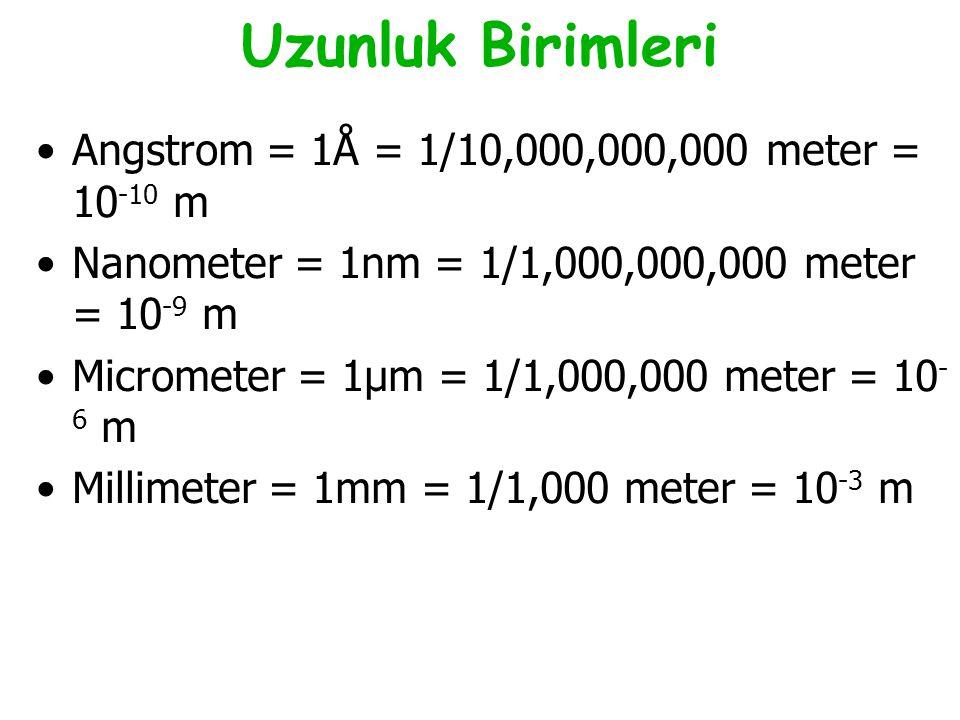 Uzunluk Birimleri Angstrom = 1Å = 1/10,000,000,000 meter = 10 -10 m Nanometer = 1nm = 1/1,000,000,000 meter = 10 -9 m Micrometer = 1μm = 1/1,000,000 meter = 10 - 6 m Millimeter = 1mm = 1/1,000 meter = 10 -3 m