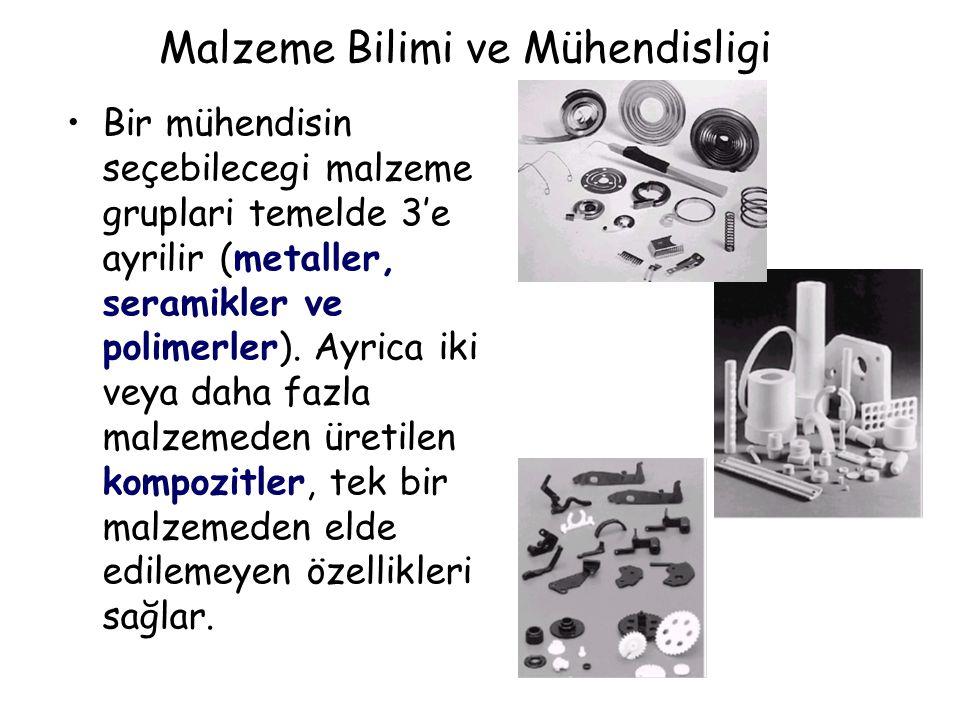 Malzeme Bilimi ve Mühendisligi Bir mühendisin seçebilecegi malzeme gruplari temelde 3'e ayrilir (metaller, seramikler ve polimerler). Ayrica iki veya