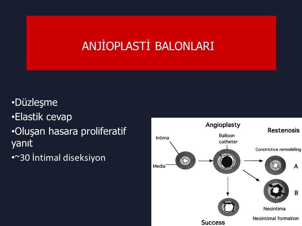 Düzleşme Elastik cevap Oluşan hasara proliferatif yanıt ~30 İntimal diseksiyon ANJİOPLASTİ BALONLARI