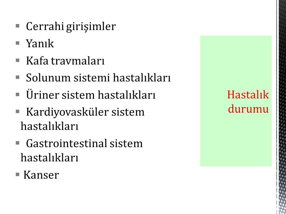  Cerrahi girişimler  Yanık  Kafa travmaları  Solunum sistemi hastalıkları  Üriner sistem hastalıkları  Kardiyovasküler sistem hastalıkları  Gas