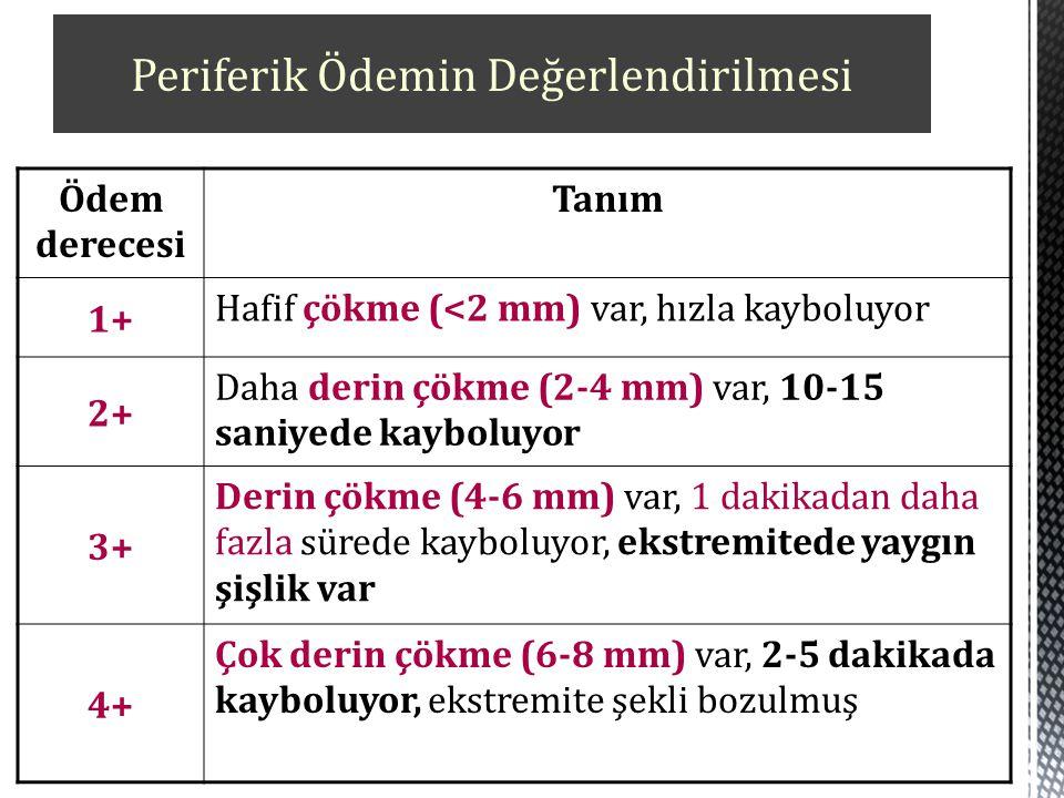 Periferik Ödemin Değerlendirilmesi Ödem derecesi Tanım 1+ Hafif çökme (<2 mm) var, hızla kayboluyor 2+ Daha derin çökme (2-4 mm) var, 10-15 saniyede k