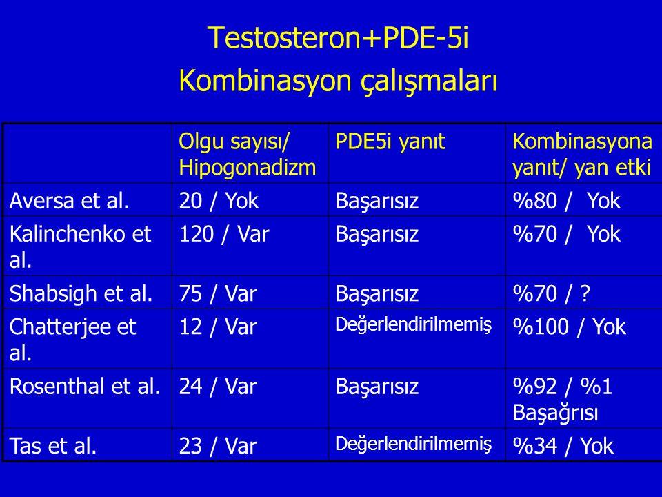 Testosteron+PDE-5i Kombinasyon çalışmaları Olgu sayısı/ Hipogonadizm PDE5i yanıtKombinasyona yanıt/ yan etki Aversa et al.20 / YokBaşarısız%80 / Yok K