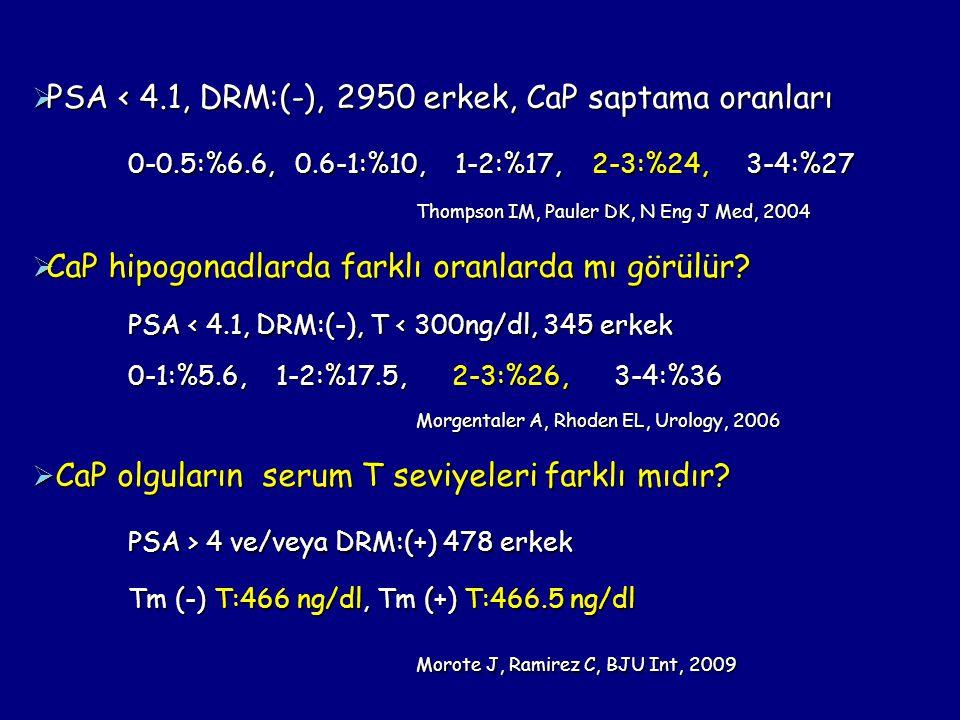  PSA < 4.1, DRM:(-), 2950 erkek, CaP saptama oranları 0-0.5:%6.6, 0.6-1:%10, 1-2:%17, 2-3:%24, 3-4:%27 0-0.5:%6.6, 0.6-1:%10, 1-2:%17, 2-3:%24, 3-4:%