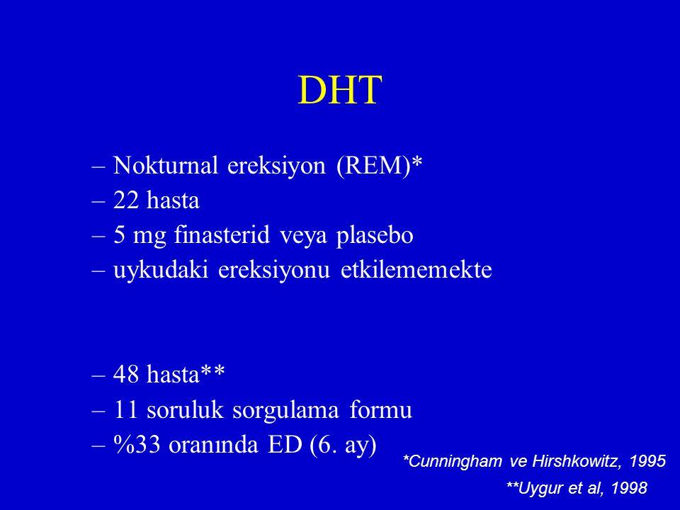DHT –Nokturnal ereksiyon (REM)* –22 hasta –5 mg finasterid veya plasebo –uykudaki ereksiyonu etkilememekte –48 hasta** –11 soruluk sorgulama formu –%3