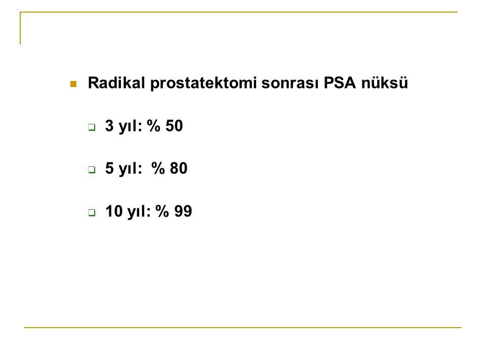 Radikal prostatektomi sonrası PSA nüksü  3 yıl: % 50  5 yıl: % 80  10 yıl: % 99
