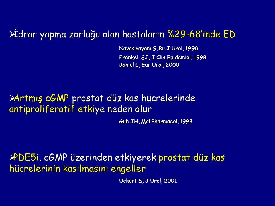  İdrar yapma zorluğu olan hastaların %29-68'inde ED Navasivayam S, Br J Urol, 1998 Frankel SJ, J Clin Epidemiol, 1998 Baniel L, Eur Urol, 2000  Artm