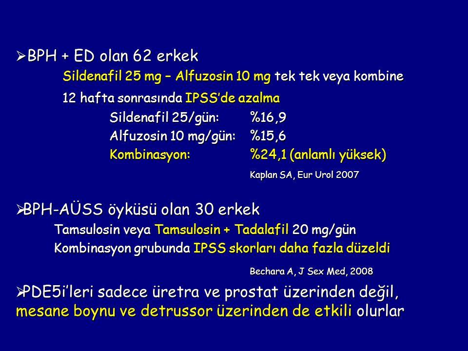  BPH + ED olan 62 erkek Sildenafil 25 mg – Alfuzosin 10 mg tek tek veya kombine 12 hafta sonrasında IPSS'de azalma 12 hafta sonrasında IPSS'de azalma