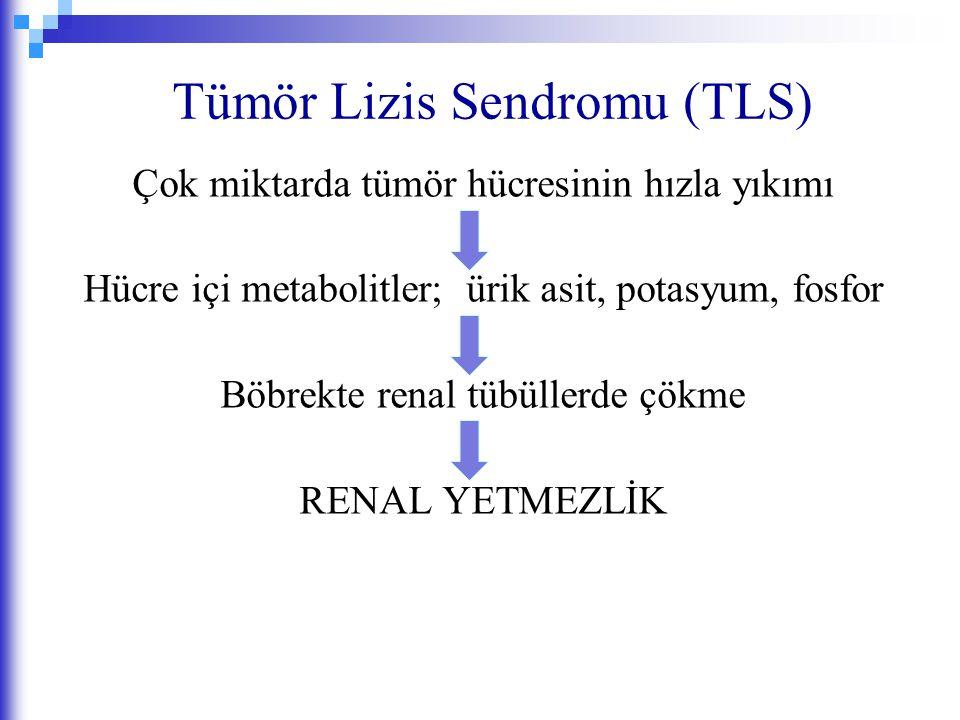 Tümör Lizis Sendromu (TLS) Çok miktarda tümör hücresinin hızla yıkımı Hücre içi metabolitler; ürik asit, potasyum, fosfor Böbrekte renal tübüllerde çö