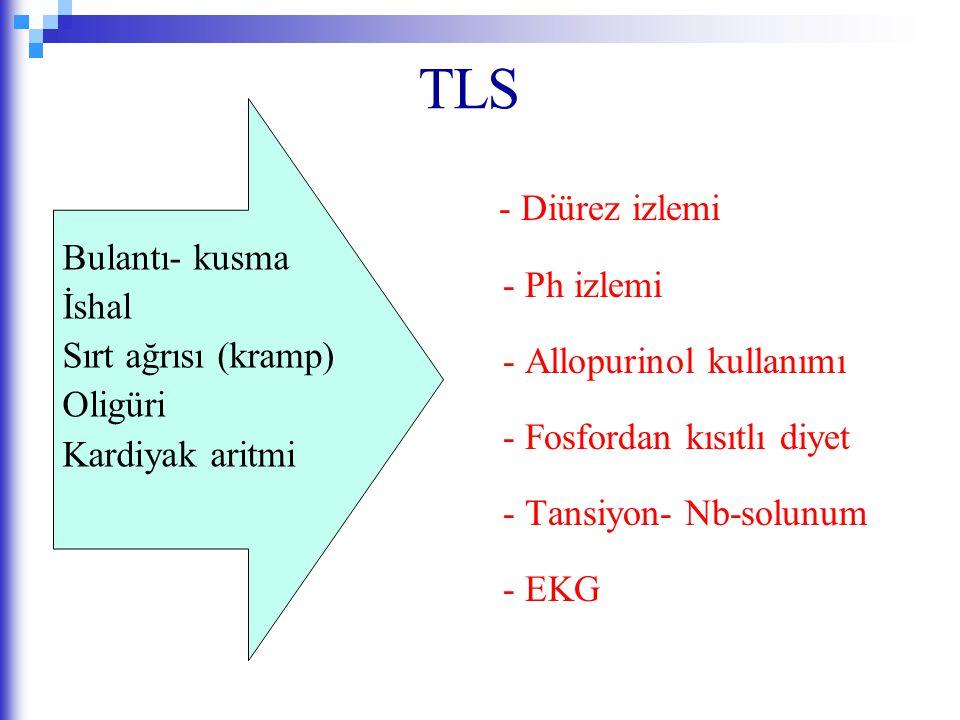 TLS Bulantı- kusma İshal Sırt ağrısı (kramp) Oligüri Kardiyak aritmi - Diürez izlemi - Ph izlemi - Allopurinol kullanımı - Fosfordan kısıtlı diyet - Tansiyon- Nb-solunum - EKG