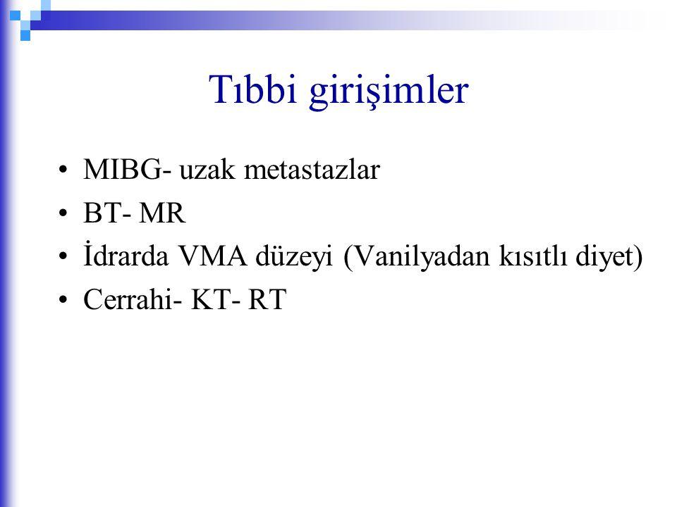 Tıbbi girişimler MIBG- uzak metastazlar BT- MR İdrarda VMA düzeyi (Vanilyadan kısıtlı diyet) Cerrahi- KT- RT