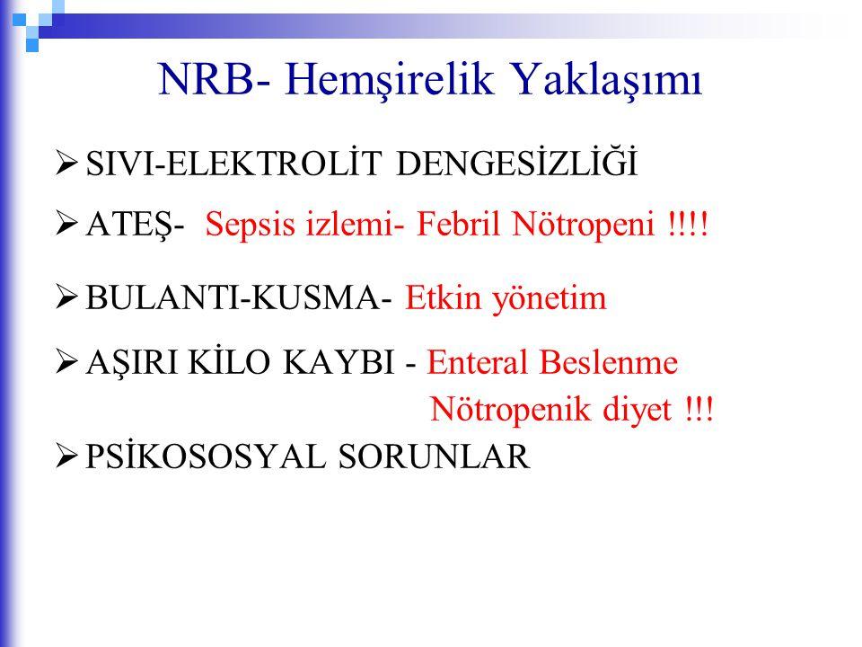 NRB- Hemşirelik Yaklaşımı  SIVI-ELEKTROLİT DENGESİZLİĞİ  ATEŞ- Sepsis izlemi- Febril Nötropeni !!!!  BULANTI-KUSMA- Etkin yönetim  AŞIRI KİLO KAYB