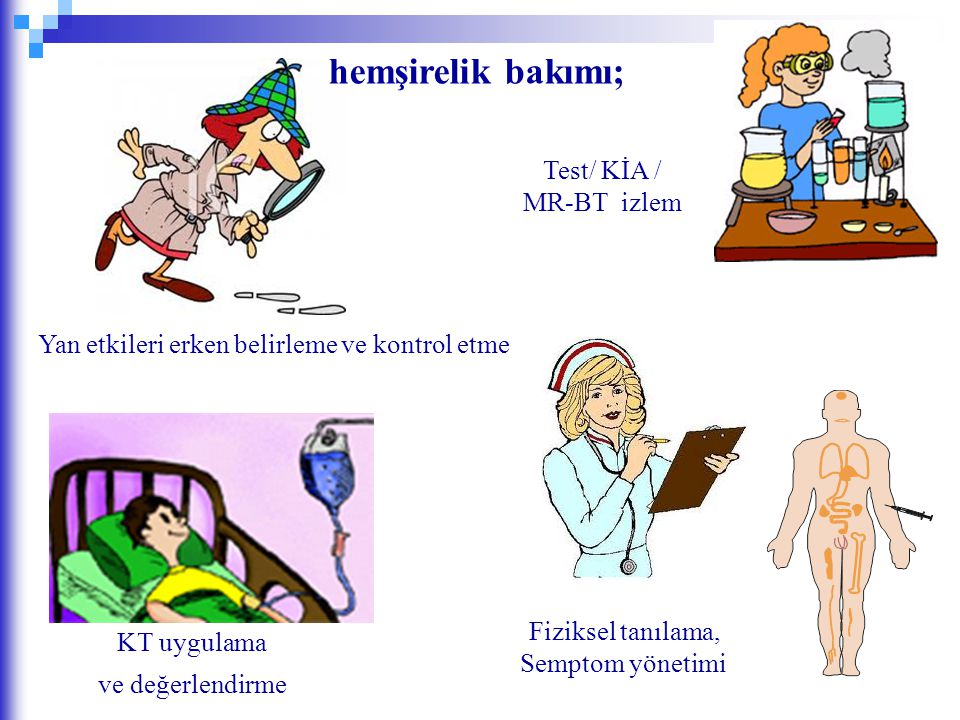 Test/ KİA / MR-BT izlem Yan etkileri erken belirleme ve kontrol etme Fiziksel tanılama, Semptom yönetimi hemşirelik bakımı; KT uygulama ve değerlendir