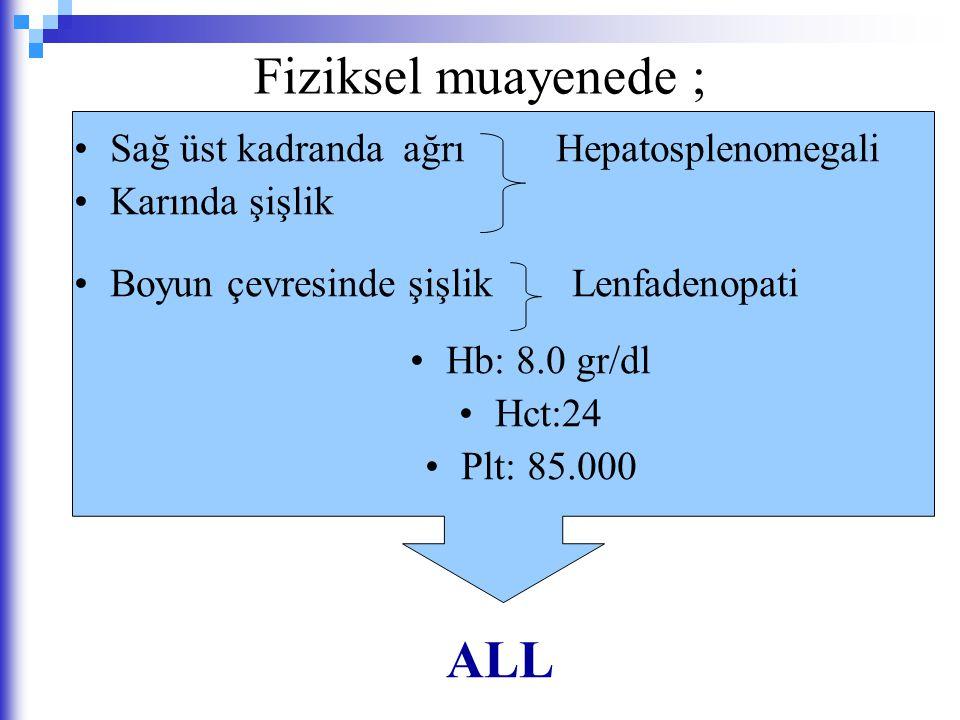 Fiziksel muayenede ; Sağ üst kadranda ağrı Hepatosplenomegali Karında şişlik Boyun çevresinde şişlik Lenfadenopati Hb: 8.0 gr/dl Hct:24 Plt: 85.000 ALL