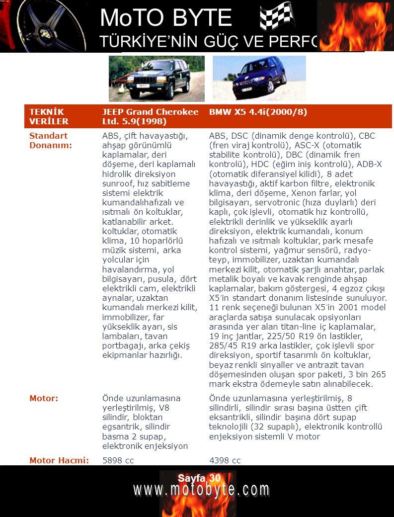 MoTO BYTE TÜRKİYE'NİN GÜÇ VE PERFOMANS DERGİSİ Sayfa 30 TEKNİK VERİLER JEEP Grand Cherokee Ltd. 5.9(1998) BMW X5 4.4i(2000/8) Standart Donanım: ABS, ç
