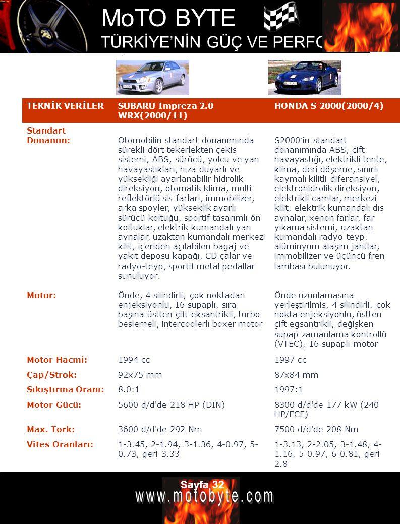 MoTO BYTE TÜRKİYE'NİN GÜÇ VE PERFOMANS DERGİSİ Sayfa 32 TEKNİK VERİLERSUBARU Impreza 2.0 WRX(2000/11) HONDA S 2000(2000/4) Standart Donanım:Otomobilin