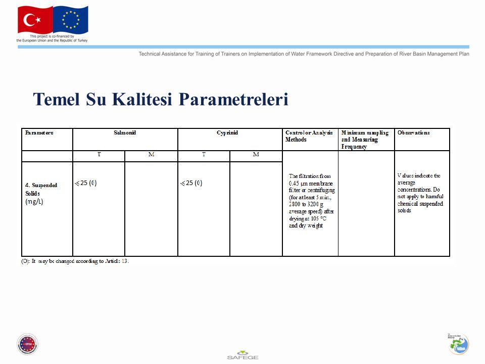 Çevre kalitesi standartlarının belirlenmesi ( iii) belirlenen standartlar sahadan elde edilen delillerle karşılaştırılmalıdır.