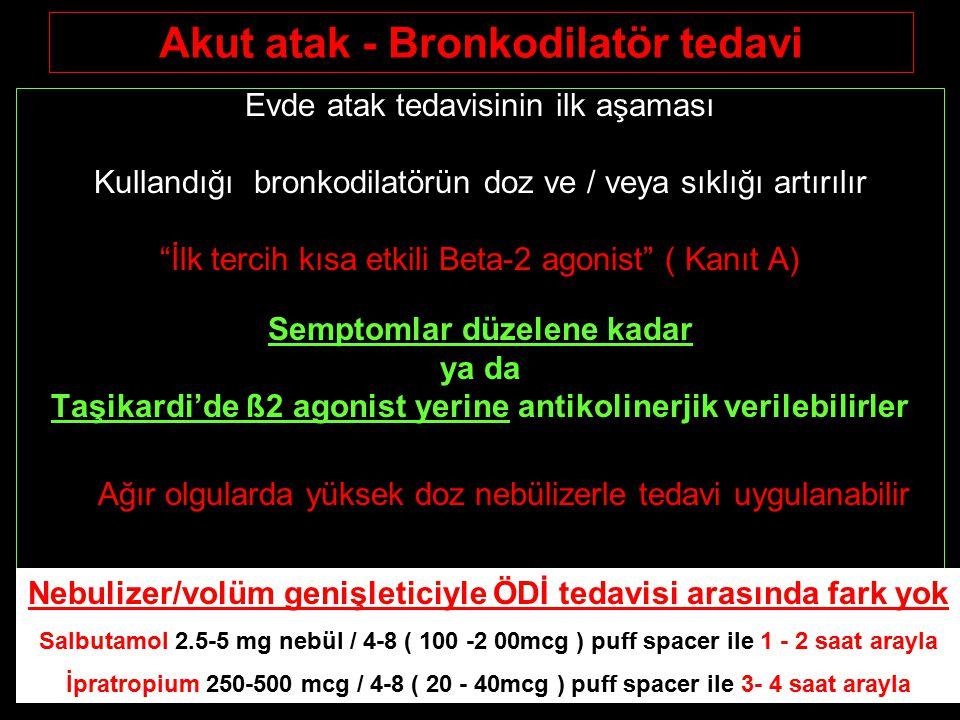 Akut atak - Bronkodilatör tedavi Evde atak tedavisinin ilk aşaması Kullandığı bronkodilatörün doz ve / veya sıklığı artırılır İlk tercih kısa etkili Beta-2 agonist ( Kanıt A) Semptomlar düzelene kadar ya da Taşikardi'de ß2 agonist yerine antikolinerjik verilebilirler Ağır olgularda yüksek doz nebülizerle tedavi uygulanabilir Nebulizer/volüm genişleticiyle ÖDİ tedavisi arasında fark yok Salbutamol 2.5-5 mg nebül / 4-8 ( 100 -2 00mcg ) puff spacer ile 1 - 2 saat arayla İpratropium 250-500 mcg / 4-8 ( 20 - 40mcg ) puff spacer ile 3- 4 saat arayla