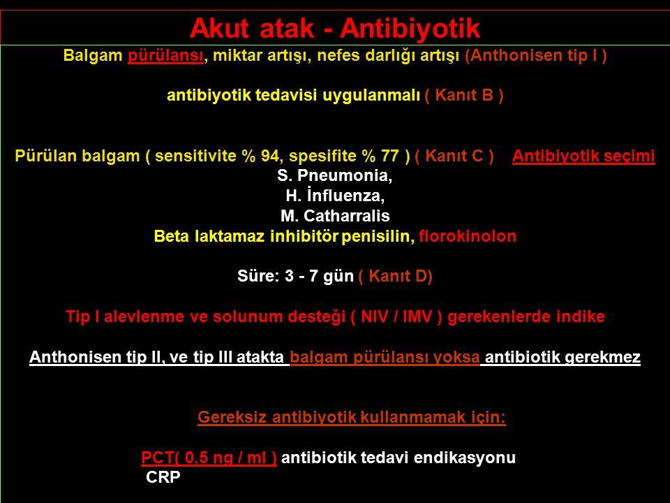 Akut atak - Antibiyotik Balgam pürülansı, miktar artışı, nefes darlığı artışı (Anthonisen tip I ) antibiyotik tedavisi uygulanmalı ( Kanıt B ) Pürülan balgam ( sensitivite % 94, spesifite % 77 ) ( Kanıt C ) Antibiyotik seçimi S.