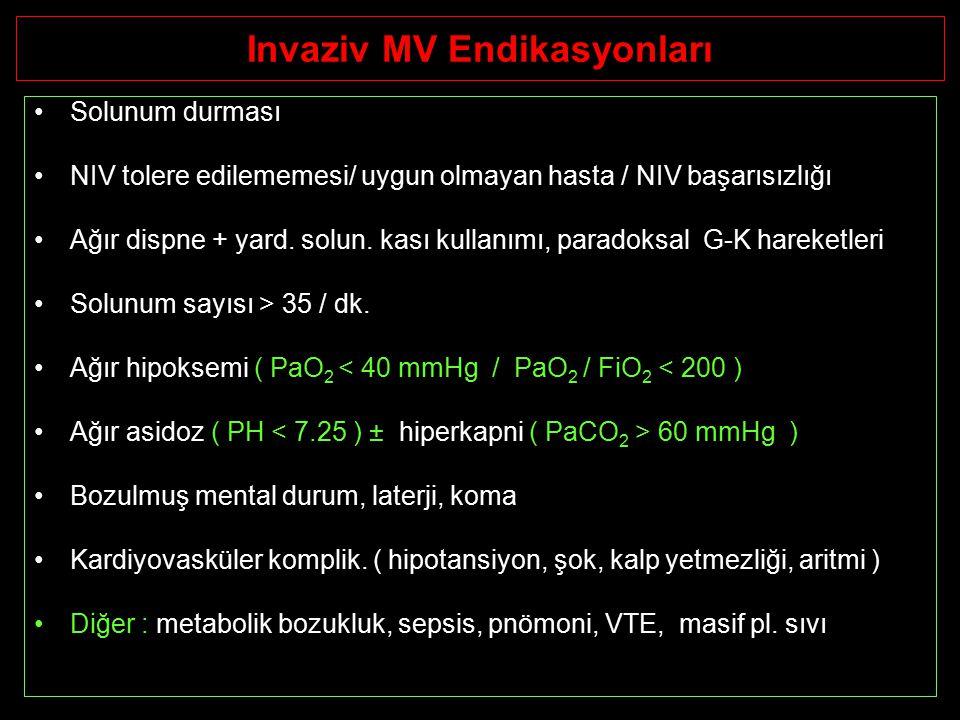 Solunum durması NIV tolere edilememesi/ uygun olmayan hasta / NIV başarısızlığı Ağır dispne + yard. solun. kası kullanımı, paradoksal G-K hareketleri