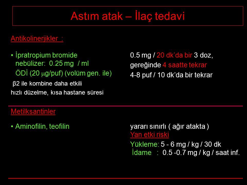 Antikolinerjikler : İpratropium bromide nebülizer: 0.25 mg / ml ÖDİ (20  g/puf) (volüm gen. ile) β2 ile kombine daha etkili hızlı düzelme, kısa hasta