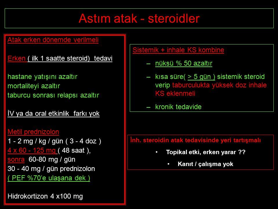 Astım atak - steroidler Atak erken dönemde verilmeli Erken ( ilk 1 saatte steroid) tedavi hastane yatışını azaltır mortaliteyi azaltır taburcu sonrası relapsı azaltır İV ya da oral etkinlik farkı yok Metil prednizolon 1 - 2 mg / kg / gün ( 3 - 4 doz ) 4 x 60 - 125 mg ( 48 saat ), sonra 60-80 mg / gün 30 - 40 mg / gün prednizolon ( PEF %70'e ulaşana dek ) Hidrokortizon 4 x100 mg Sistemik + inhale KS kombine –nüksü % 50 azaltır –kısa süre( > 5 gün ) sistemik steroid verip taburculukta yüksek doz inhale KS eklenmeli –kronik tedavide İnh.