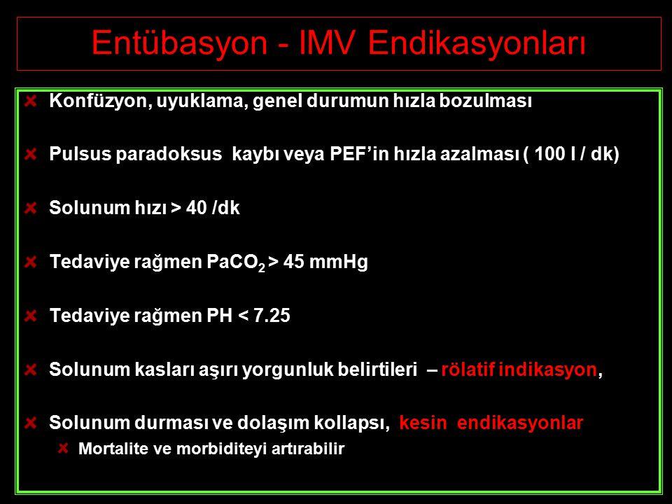 Entübasyon - IMV Endikasyonları Konfüzyon, uyuklama, genel durumun hızla bozulması Pulsus paradoksus kaybı veya PEF'in hızla azalması ( 100 l / dk) Solunum hızı > 40 /dk Tedaviye rağmen PaCO 2 > 45 mmHg Tedaviye rağmen PH < 7.25 Solunum kasları aşırı yorgunluk belirtileri – rölatif indikasyon, Solunum durması ve dolaşım kollapsı, kesin endikasyonlar Mortalite ve morbiditeyi artırabilir