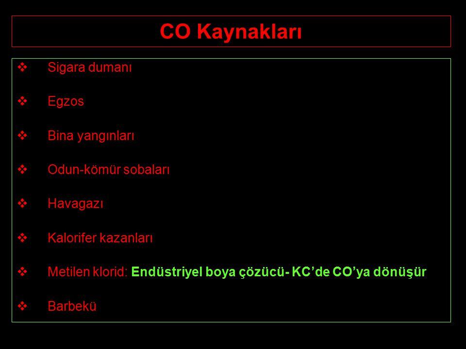 CO Kaynakları  Sigara dumanı  Egzos  Bina yangınları  Odun-kömür sobaları  Havagazı  Kalorifer kazanları  Metilen klorid: Endüstriyel boya çözücü- KC'de CO'ya dönüşür  Barbekü