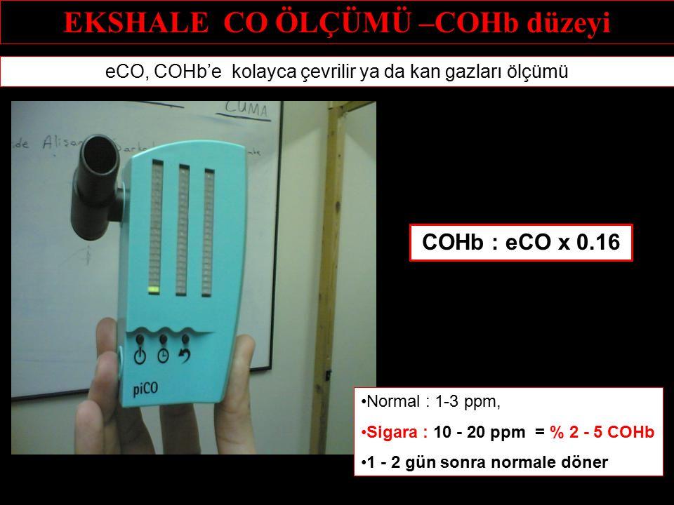 EKSHALE CO ÖLÇÜMÜ –COHb düzeyi Normal : 1-3 ppm, Sigara : 10 - 20 ppm = % 2 - 5 COHb 1 - 2 gün sonra normale döner COHb : eCO x 0.16 eCO, COHb'e kolay