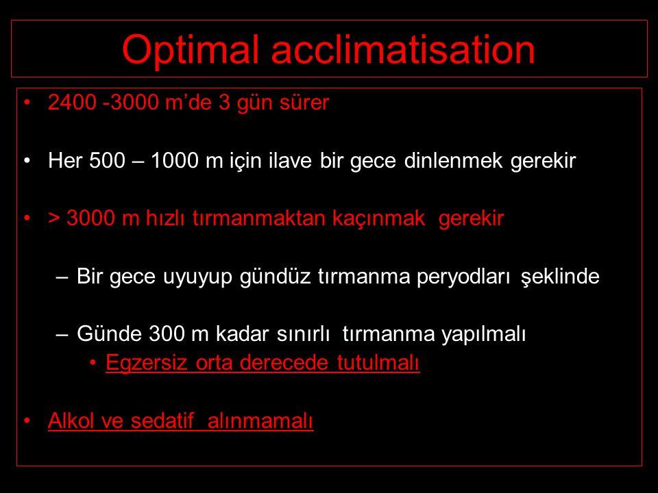 Optimal acclimatisation 2400 -3000 m'de 3 gün sürer Her 500 – 1000 m için ilave bir gece dinlenmek gerekir > 3000 m hızlı tırmanmaktan kaçınmak gereki