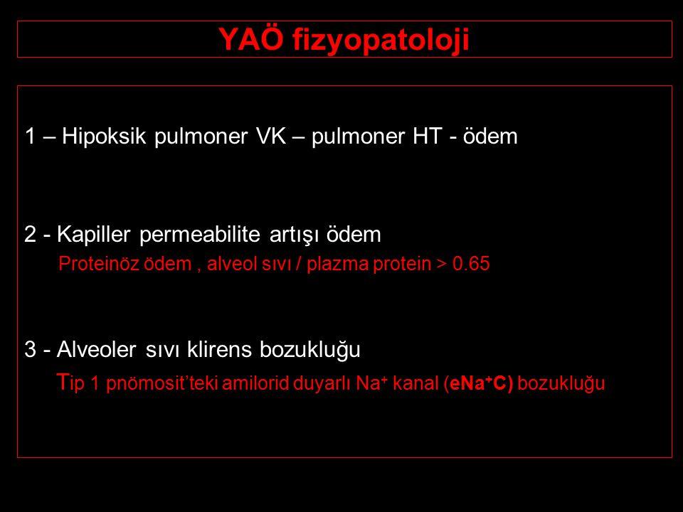 YAÖ fizyopatoloji 1 – Hipoksik pulmoner VK – pulmoner HT - ödem 2 - Kapiller permeabilite artışı ödem Proteinöz ödem, alveol sıvı / plazma protein > 0.65 3 - Alveoler sıvı klirens bozukluğu T ip 1 pnömosit'teki amilorid duyarlı Na + kanal (eNa + C) bozukluğu