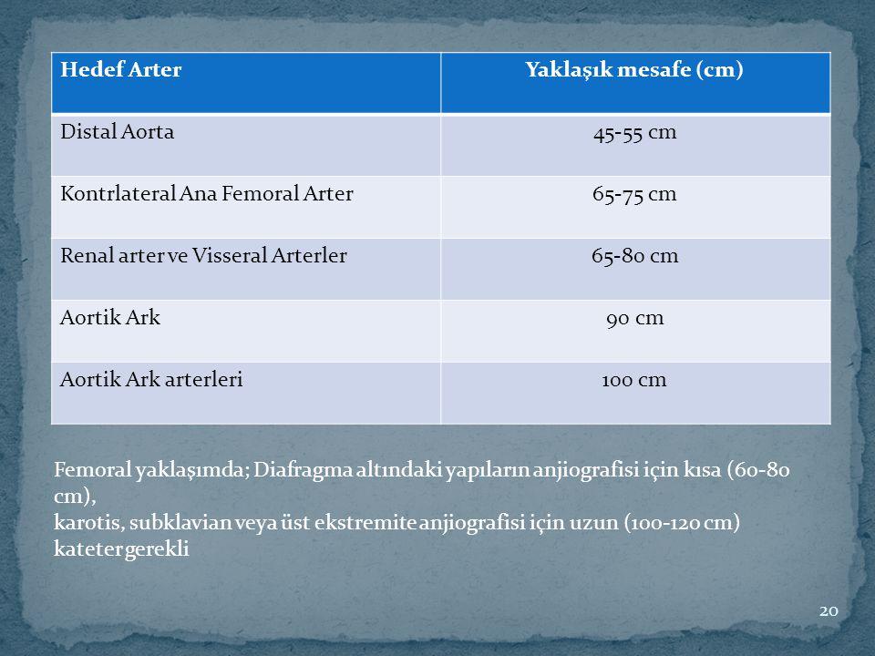 Hedef ArterYaklaşık mesafe (cm) Distal Aorta45-55 cm Kontrlateral Ana Femoral Arter65-75 cm Renal arter ve Visseral Arterler65-80 cm Aortik Ark90 cm A