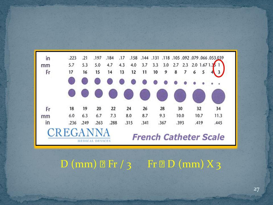 D (mm) Fr / 3 Fr D (mm) X 3 27