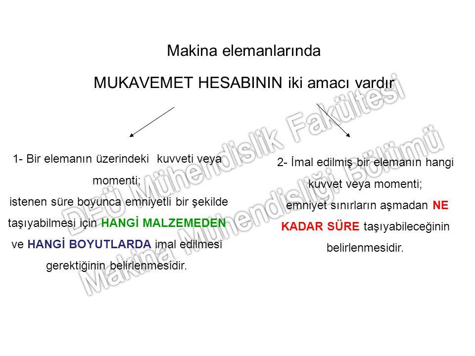 Yüzey düzgünlüğü faktörü (k y ): Standart deney çubuklarının yüzeyi çok iyi bir şekilde parlatılmıştır.